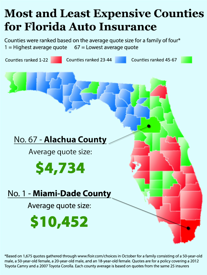 Location and Insurance Rates: Florida as a Case Study - Insurance ...