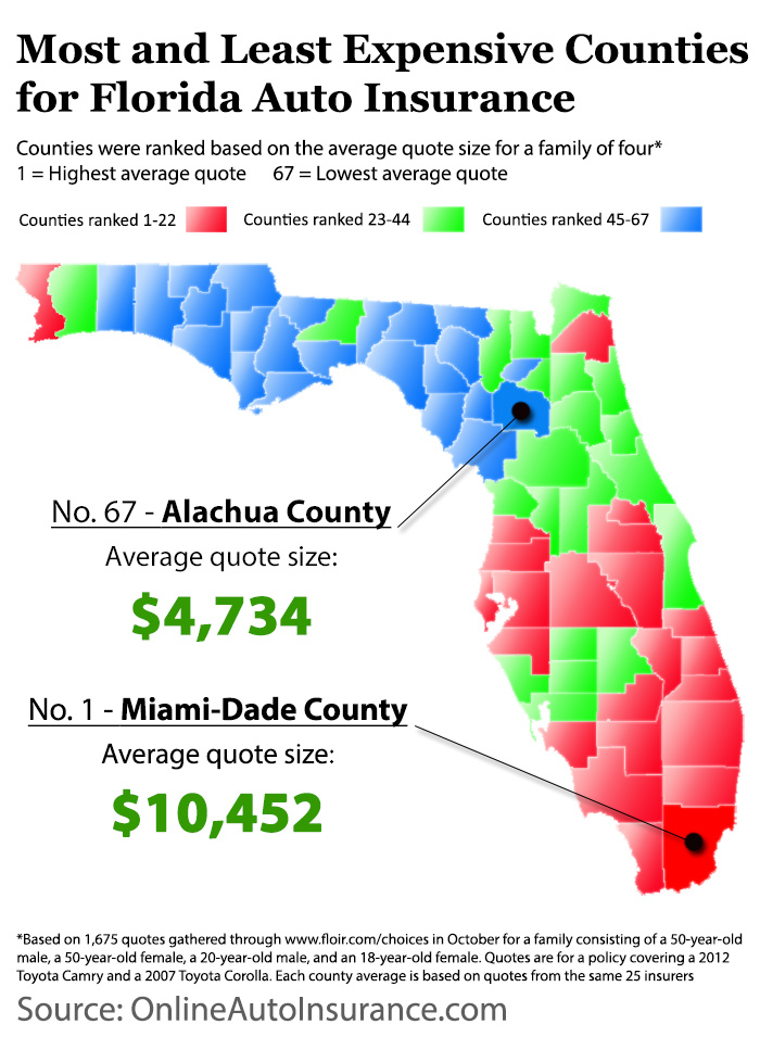 OnlineAutoInsurance.com Florida most and least expensive counties infographic