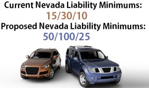 Current and proposed auto insurance minimums for Nevada