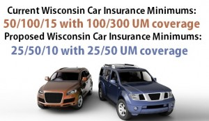 Original Liability Insurance State Liability Insurance Minimums