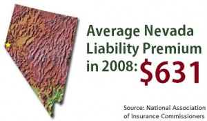 Average Nevada liability car insurance premium