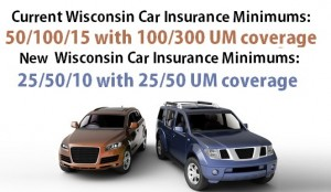 Wisconsin auto insurance minimums